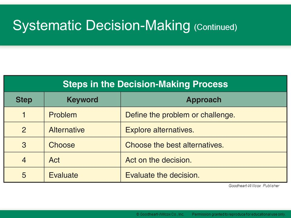 Systematic Decision-Making (Continued)