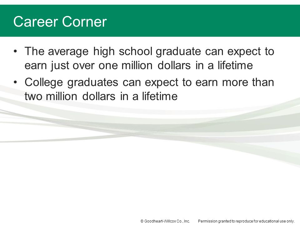 Career Corner The average high school graduate can expect to earn just over one million dollars in a lifetime.