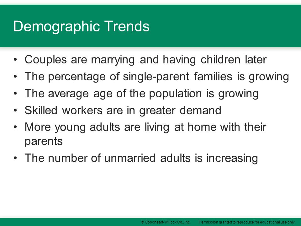 Demographic Trends Couples are marrying and having children later