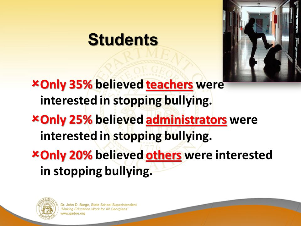 Students Only 35% believed teachers were interested in stopping bullying. Only 25% believed administrators were interested in stopping bullying.