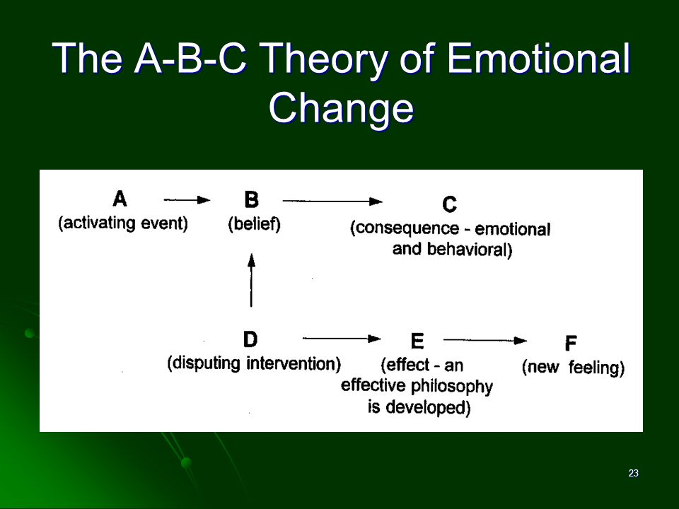 The A-B-C Theory of Emotional Change