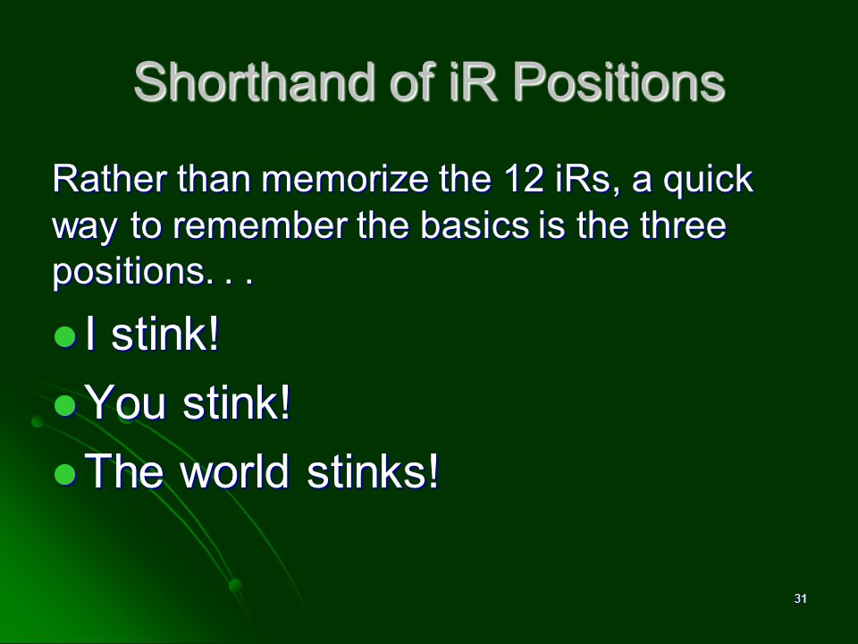 Shorthand of iR Positions