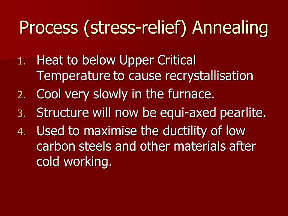 Process (stress-relief) Annealing