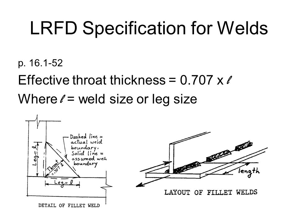 LRFD Specification for Welds