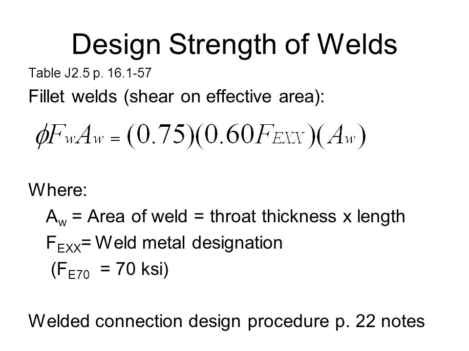Design Strength of Welds