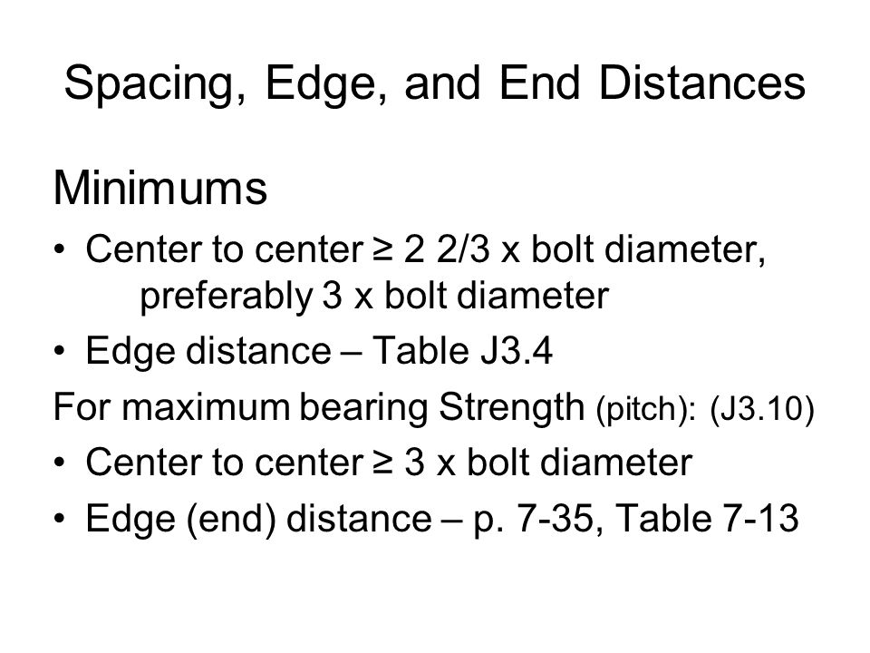 Spacing, Edge, and End Distances