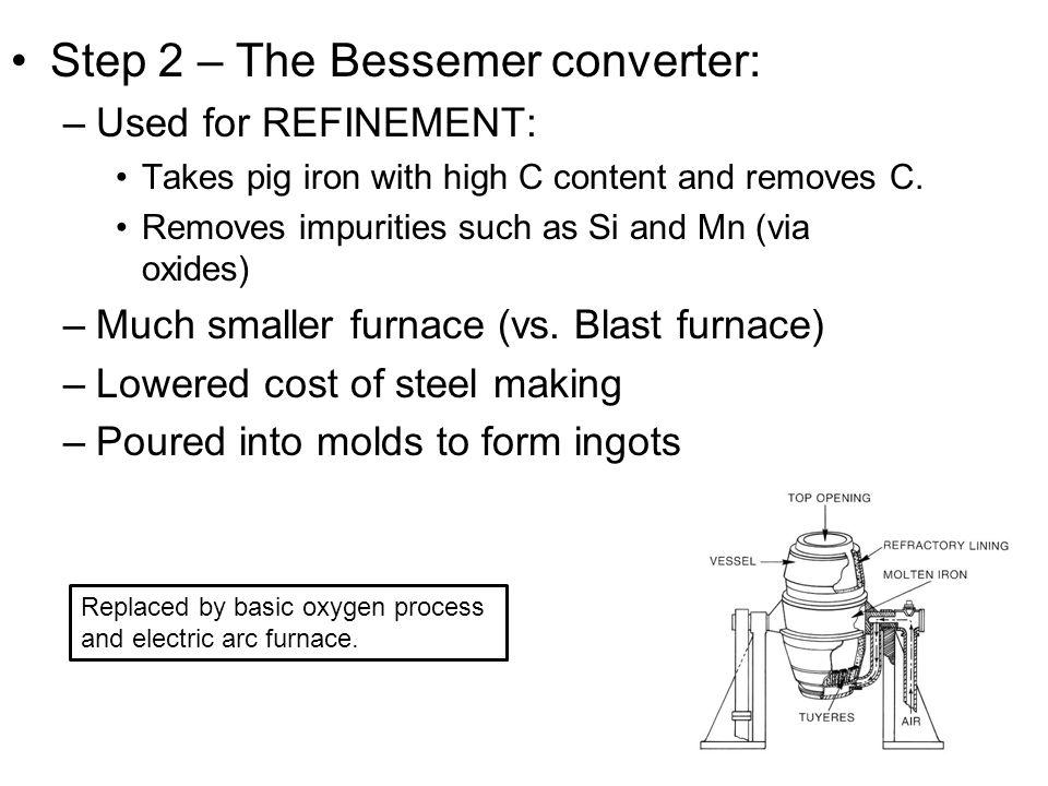Step 2 – The Bessemer converter:
