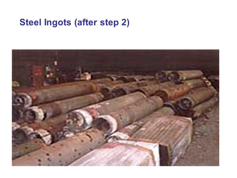 Steel Ingots (after step 2)