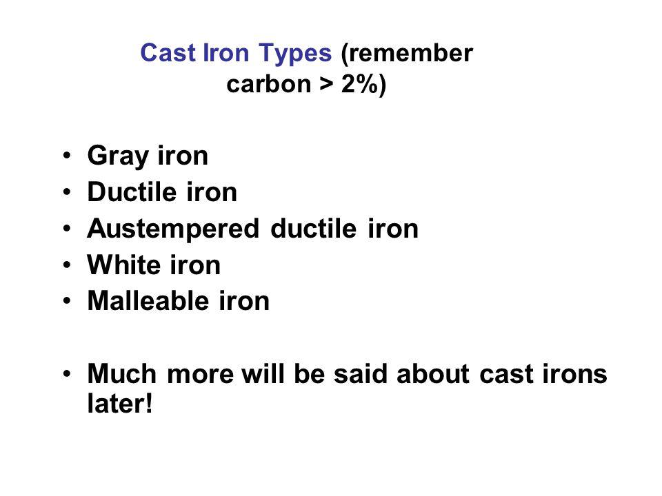 Cast Iron Types (remember carbon > 2%)