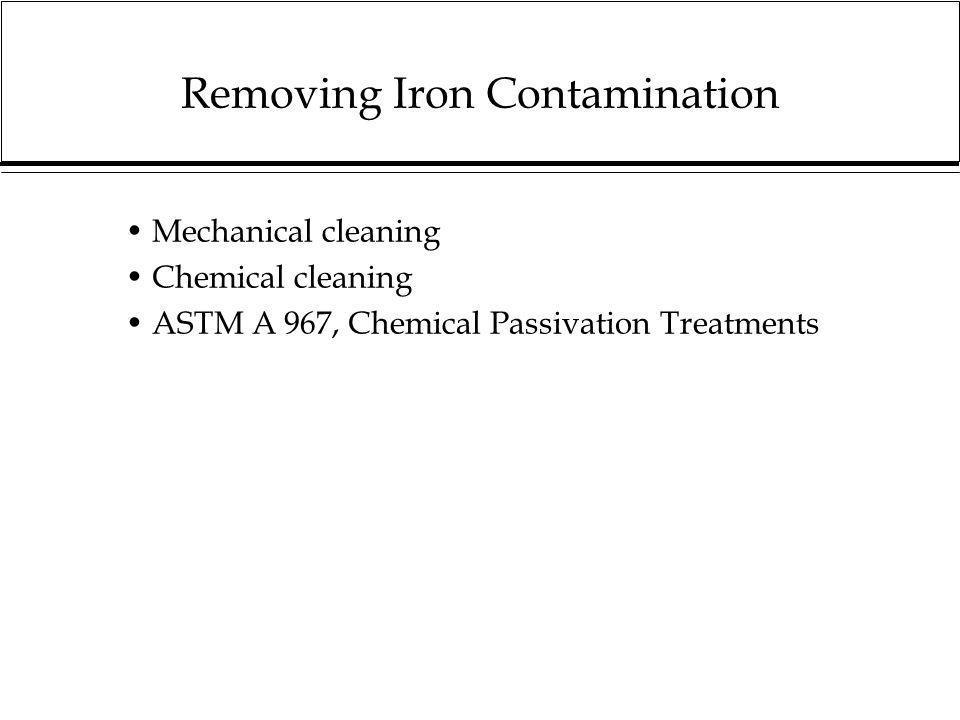 Removing Iron Contamination