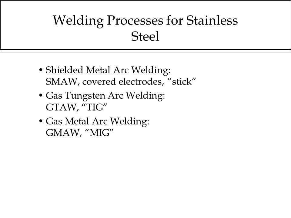 Welding Processes for Stainless Steel