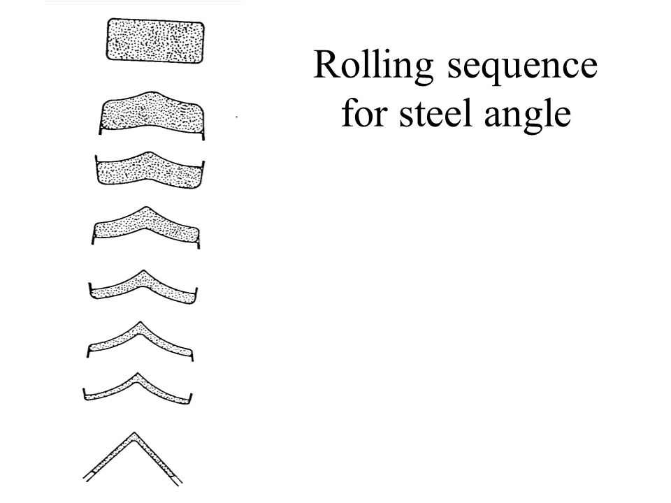 Rolling sequence for steel angle