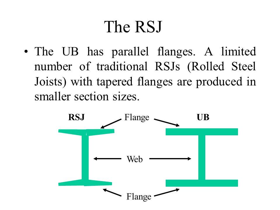 The RSJ