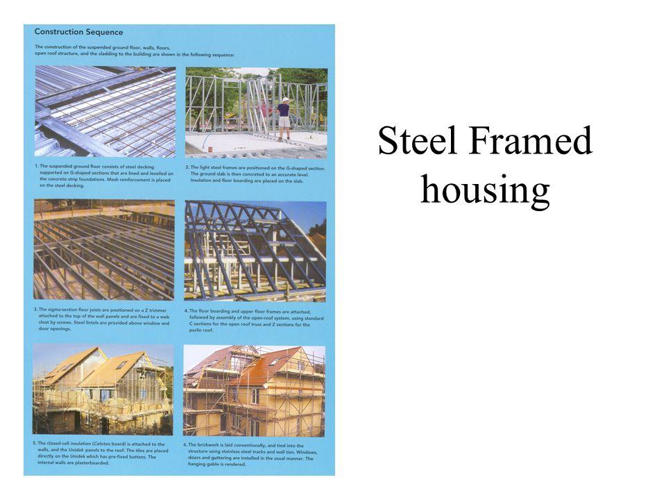 Steel Framed housing