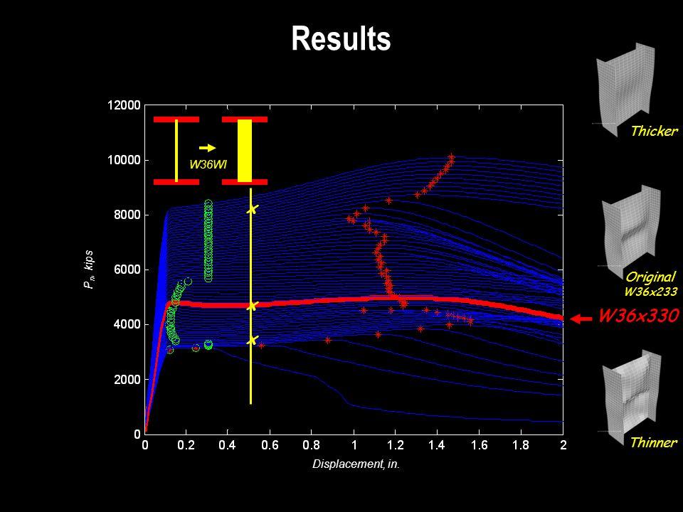 Results x W36x330 Thicker Original Thinner W36WI Pn, kips W36x233