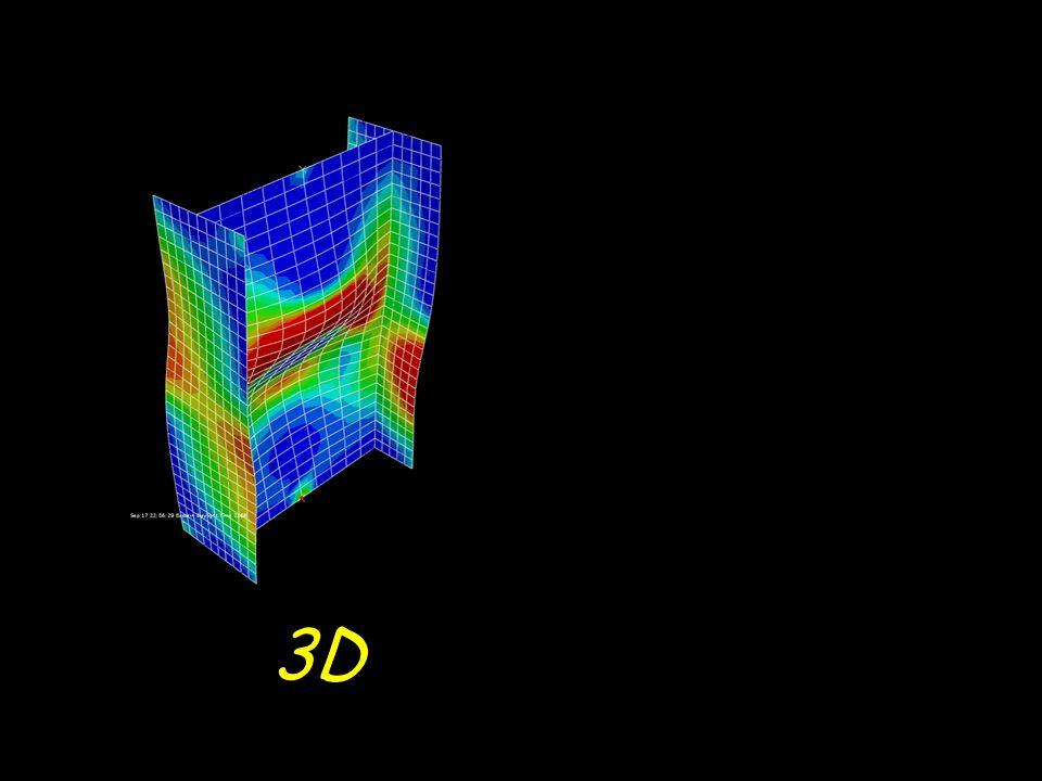 3D 2D