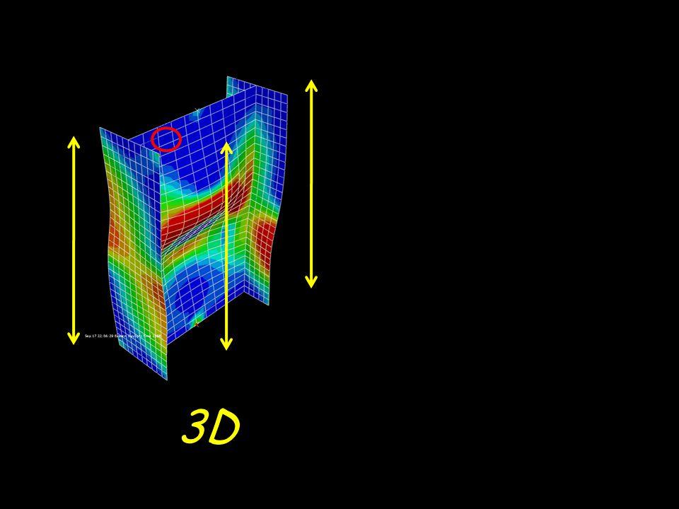 x x 3D S4 - Element