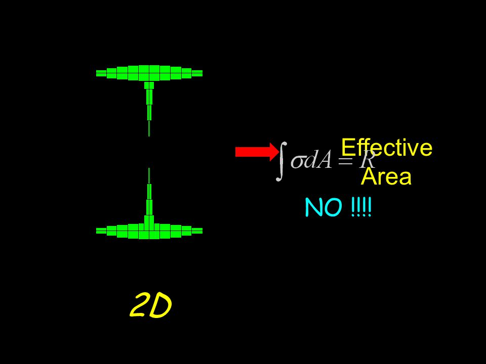 Effective Area NO !!!! 2D