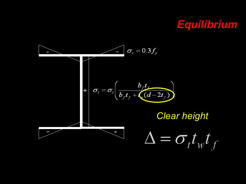 Equilibrium Clear height