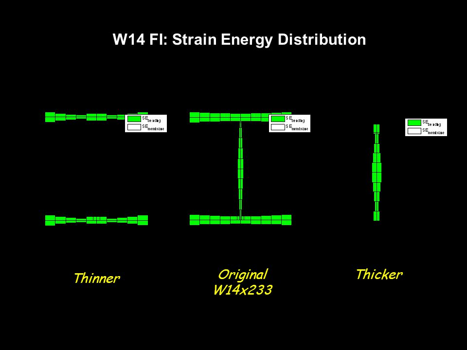 W14 FI: Strain Energy Distribution