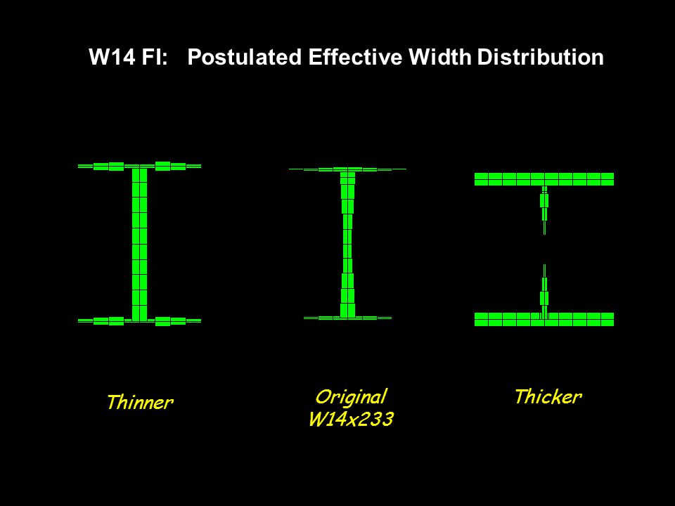 W14 FI: Postulated Effective Width Distribution