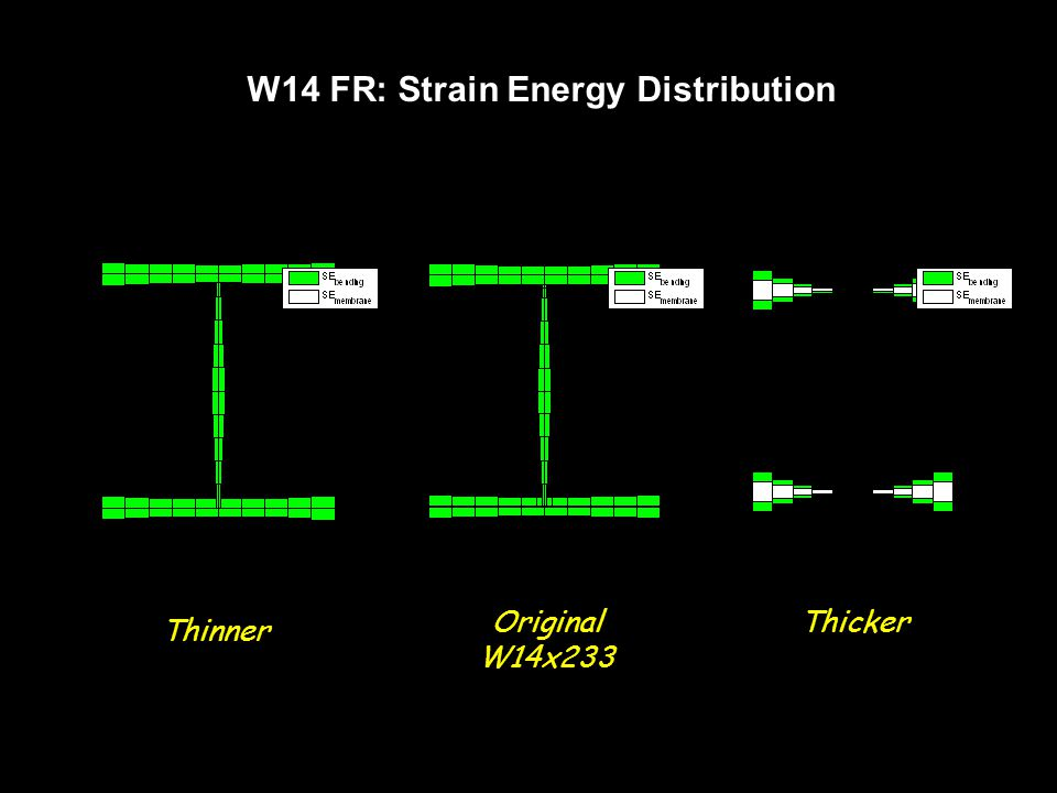 W14 FR: Strain Energy Distribution
