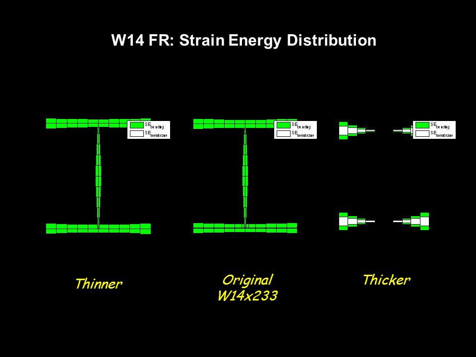 W14 FR: Strain Energy Distribution