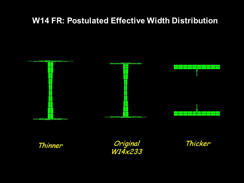 W14 FR: Postulated Effective Width Distribution