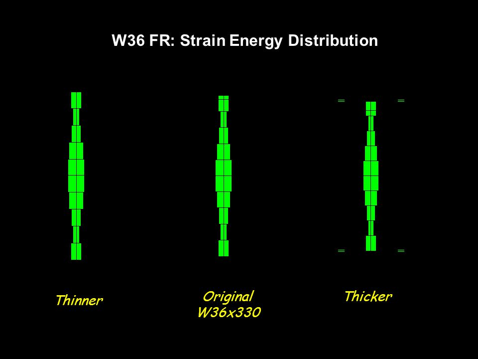 W36 FR: Strain Energy Distribution