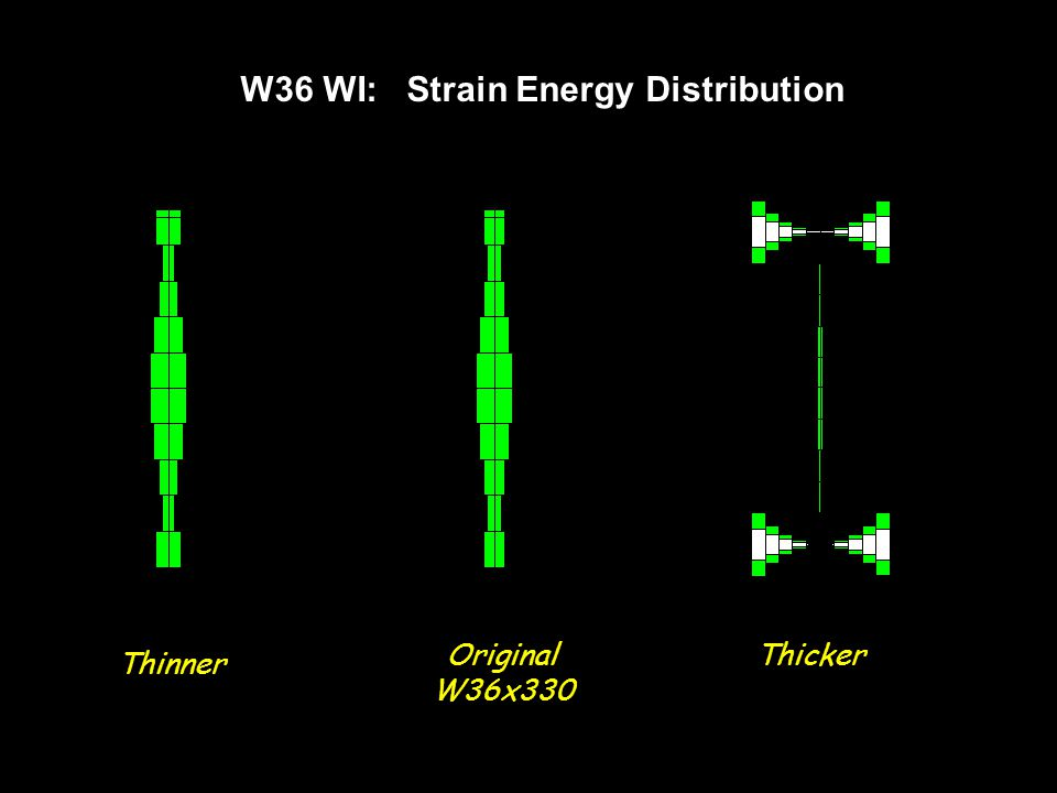 W36 WI: Strain Energy Distribution