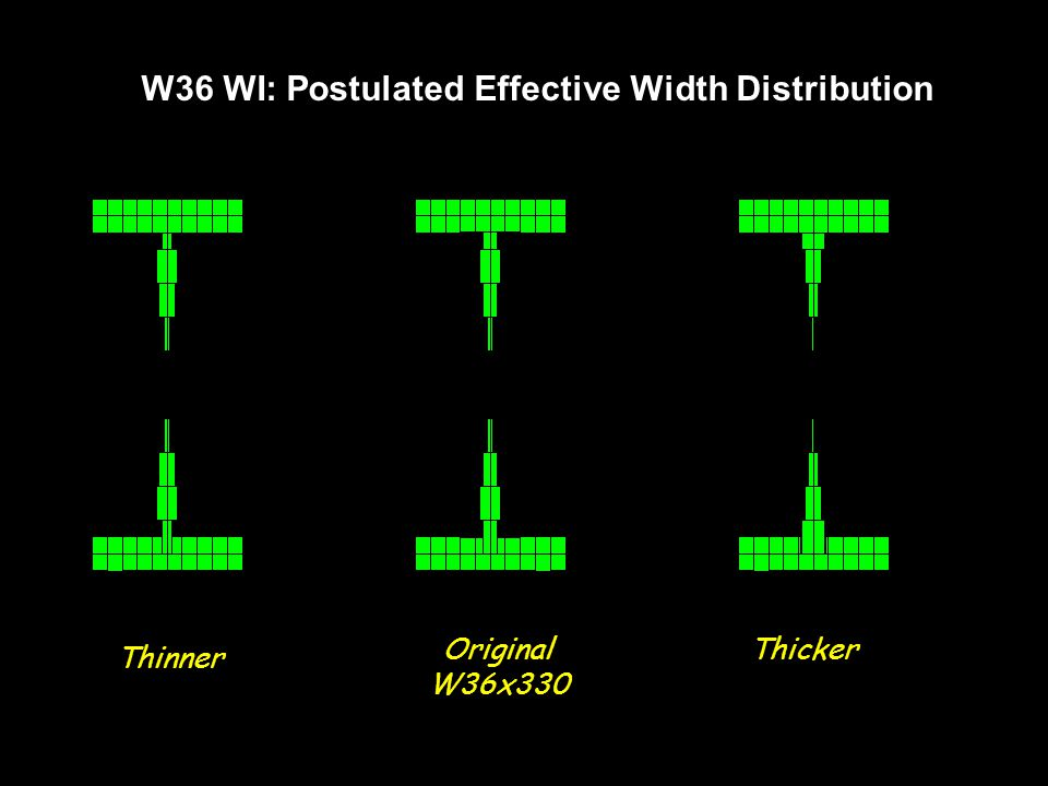 W36 WI: Postulated Effective Width Distribution