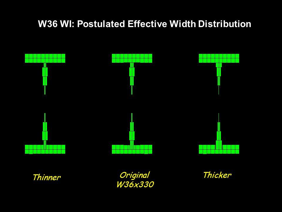 W36 WI: Postulated Effective Width Distribution