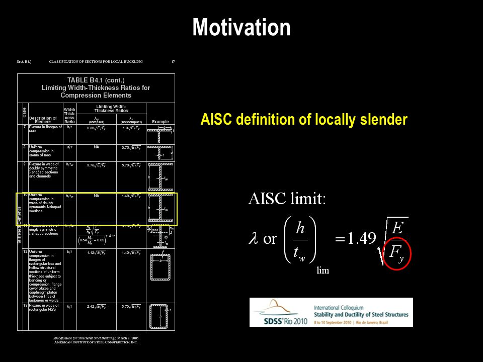 AISC definition of locally slender