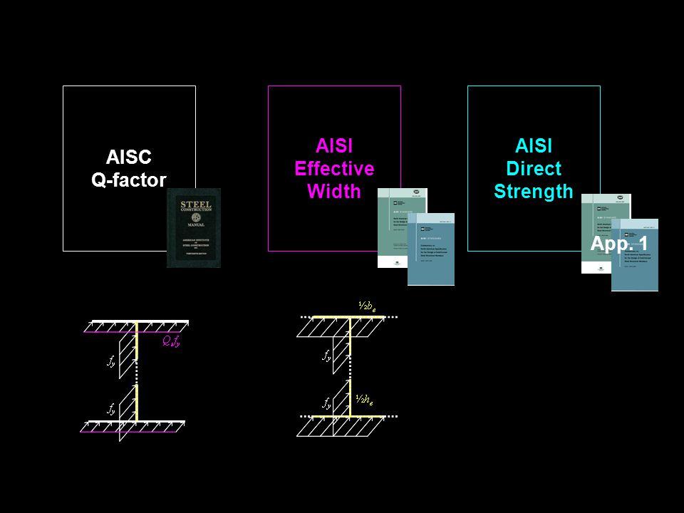 AISC Q-factor AISI Effective Width AISI Direct Strength App. 1