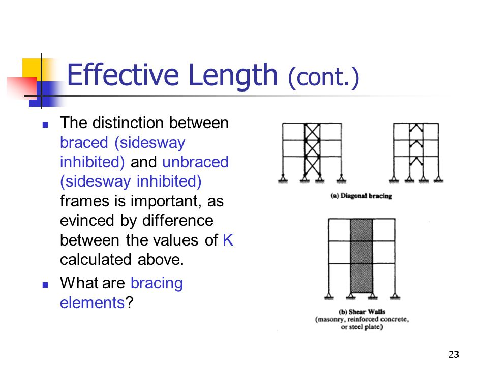 Effective Length (cont.)
