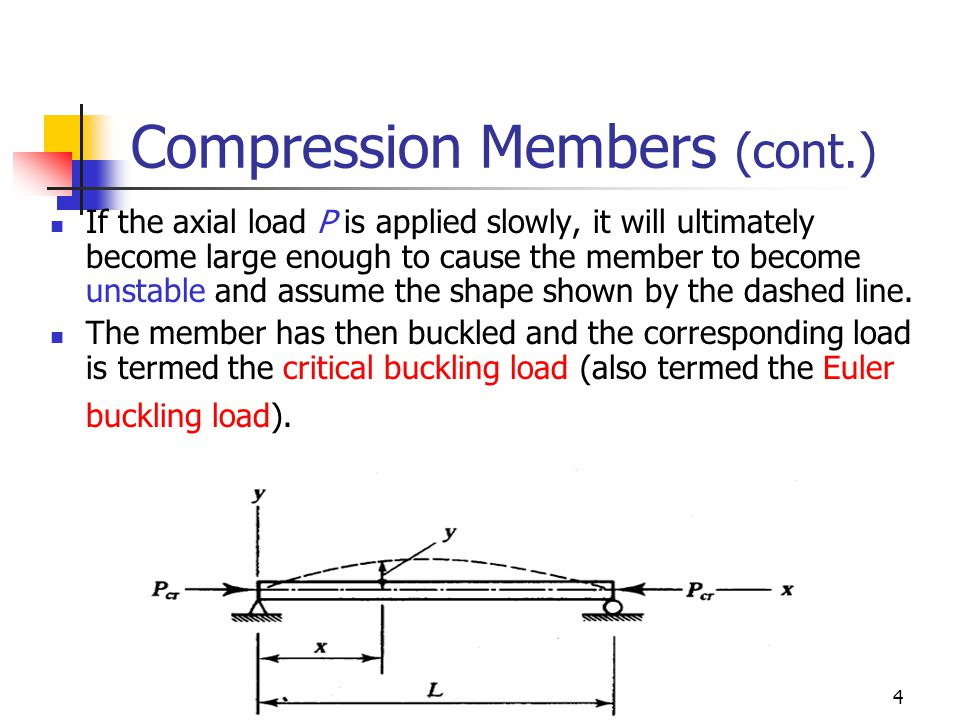 Compression Members (cont.)