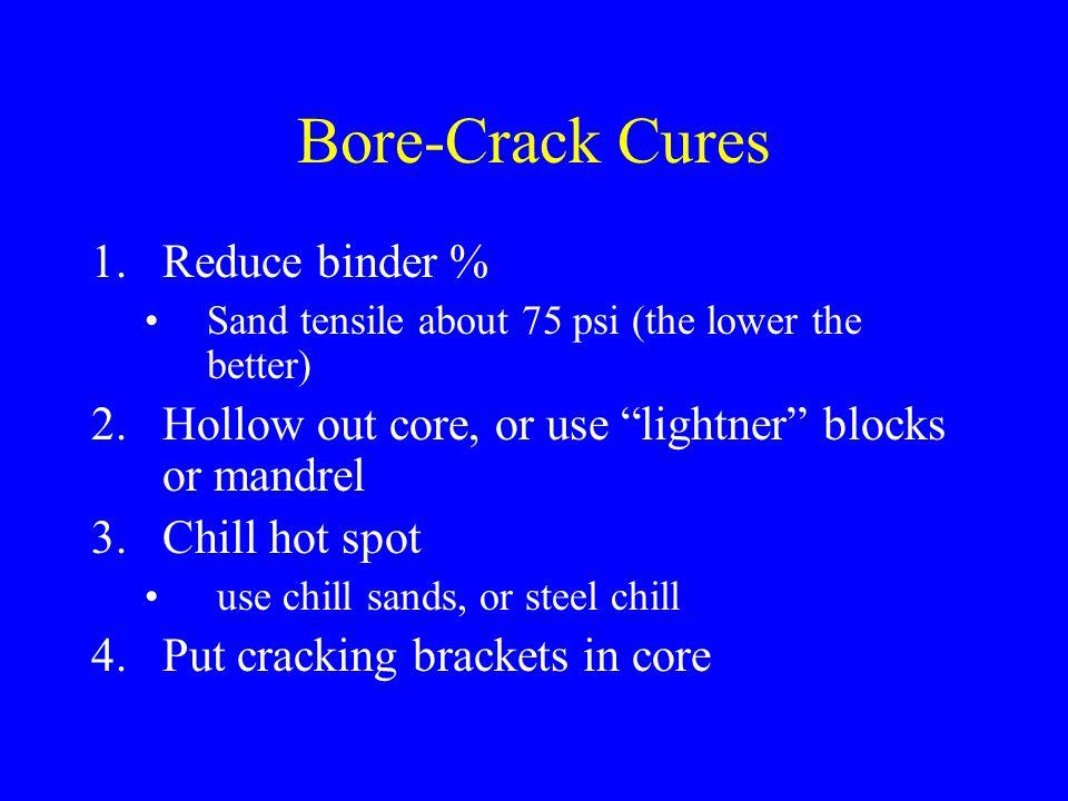 Bore-Crack Cures Reduce binder %