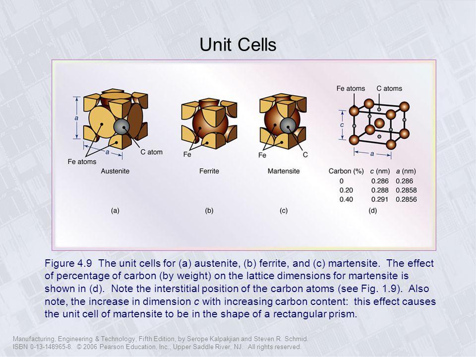 Unit Cells