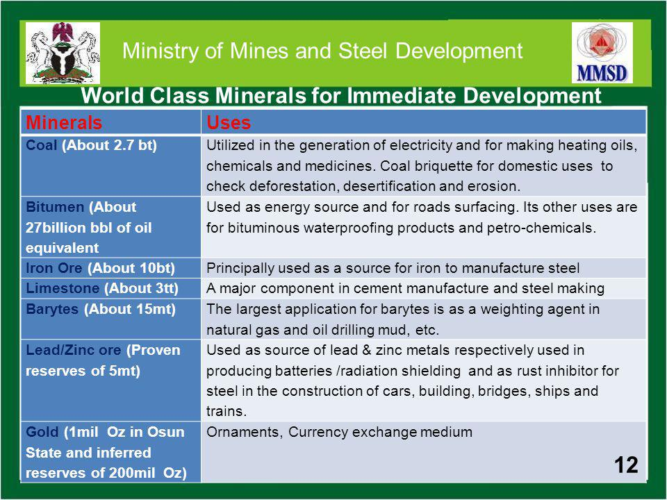 JOB CREATION MINERALS AND ROCKS FOR DEVELOPMENT