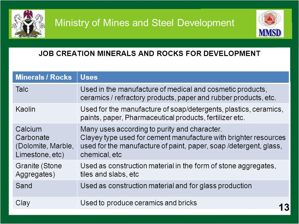 GEMSTONES AND DIMENSION STONES FOR THE DEVELOPMENT OF SMEs