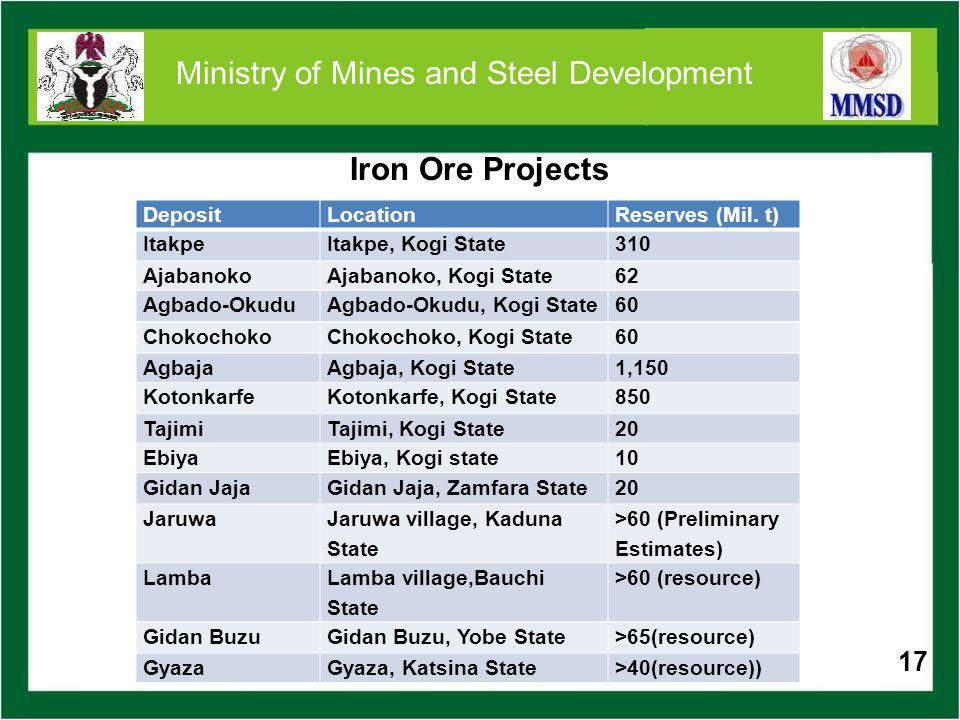 COAL RESOURCES OF NIGERIA