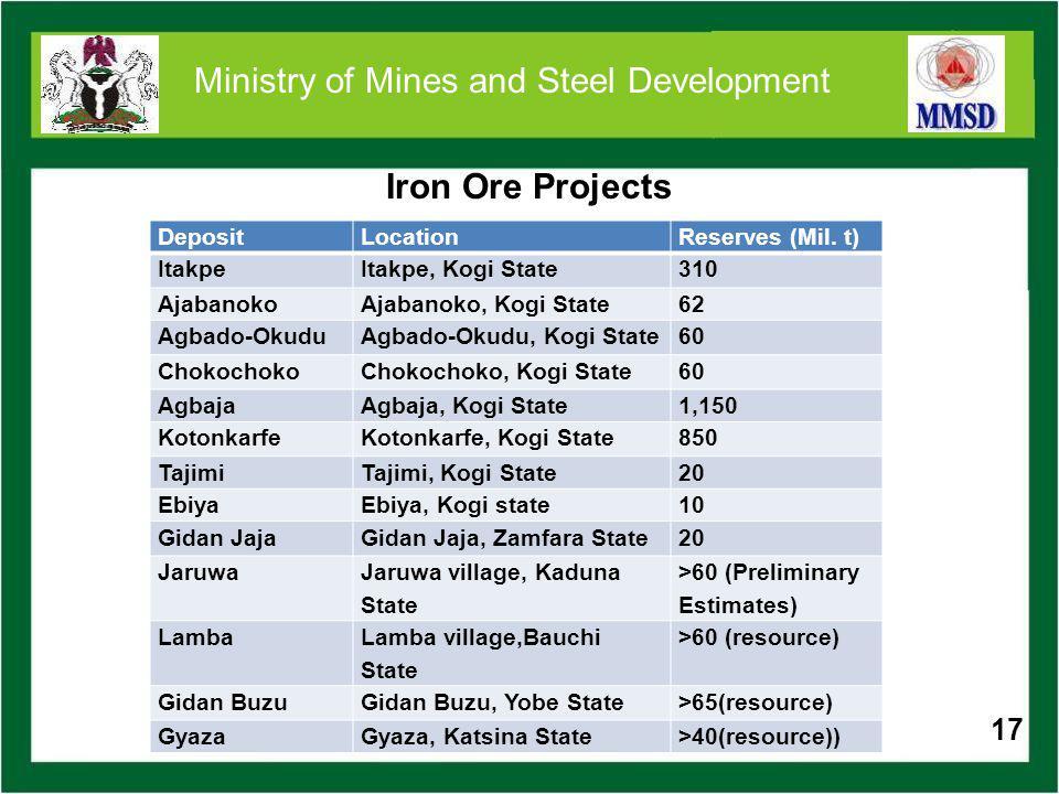 COAL RESOURCES OF NIGERIA