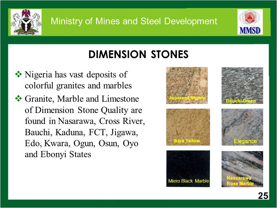 INDUSTRIAL MINERALS & ROCKS