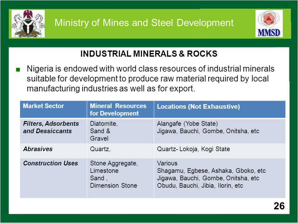 INDUSTRIAL MINERALS & ROCKS