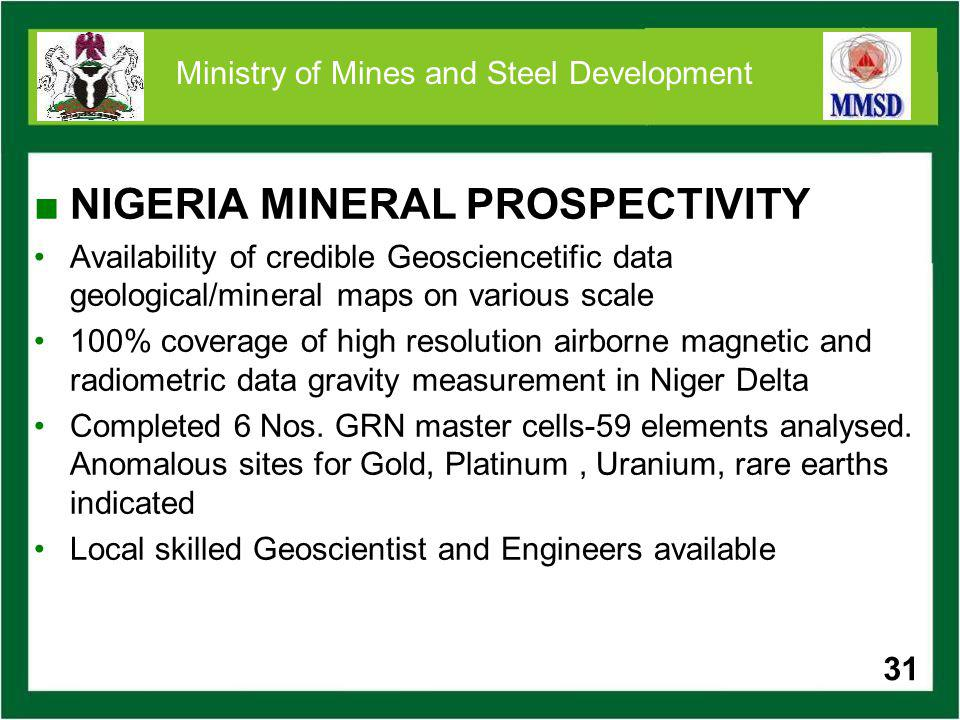 HONOURABLE MINISTER MINISTRY OF MINES AND STEEL DEVELOPMENT 2 LUANDA CRESCENT OFF ADETOKUNMO ADEMOLA CRESCENT WUSE II, ABUJA TEL: FAX: