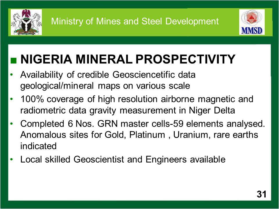 HONOURABLE MINISTER MINISTRY OF MINES AND STEEL DEVELOPMENT 2 LUANDA CRESCENT OFF ADETOKUNMO ADEMOLA CRESCENT WUSE II, ABUJA TEL: 09-5235830 FAX: 09-5236518 www.mmsd.gov.ng www.miningcadastre.gov.ng www.ngsa.ng.org
