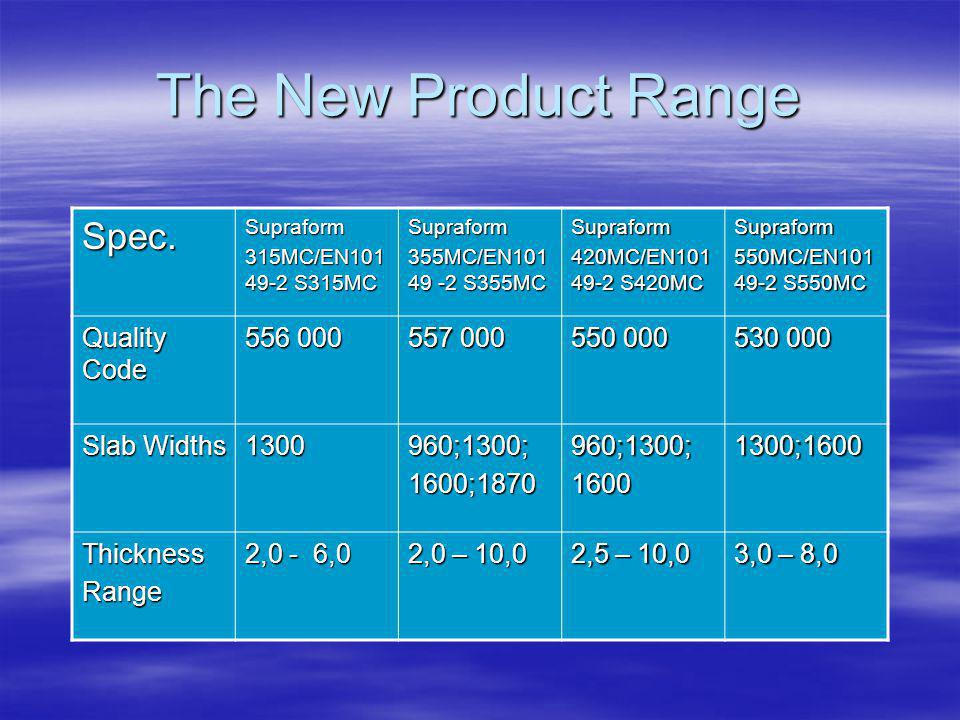 The New Product Range Spec. Quality Code 556 000 557 000 550 000