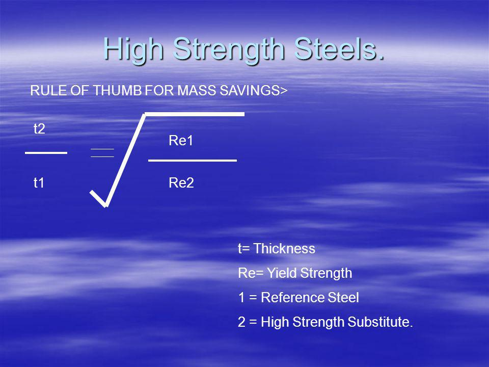 High Strength Steels. RULE OF THUMB FOR MASS SAVINGS> t2 Re1 t1 Re2