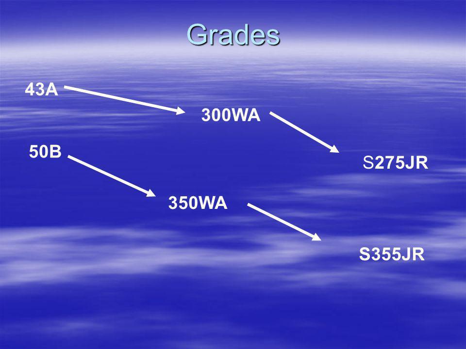 Grades 43A 300WA 50B S275JR 350WA S355JR