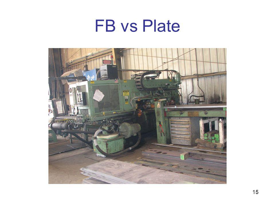 FB vs Plate
